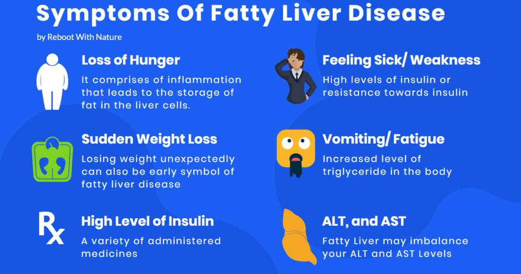 fatty liver symptoms