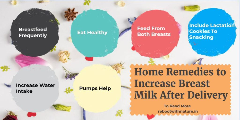 Increase Breast Milk After Delivery