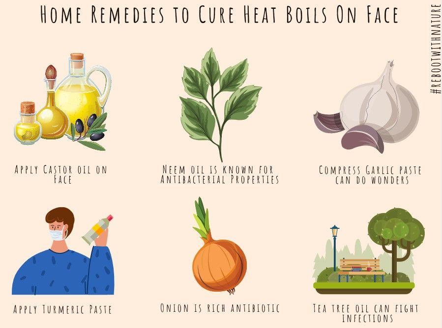 Heat Boils On Face
