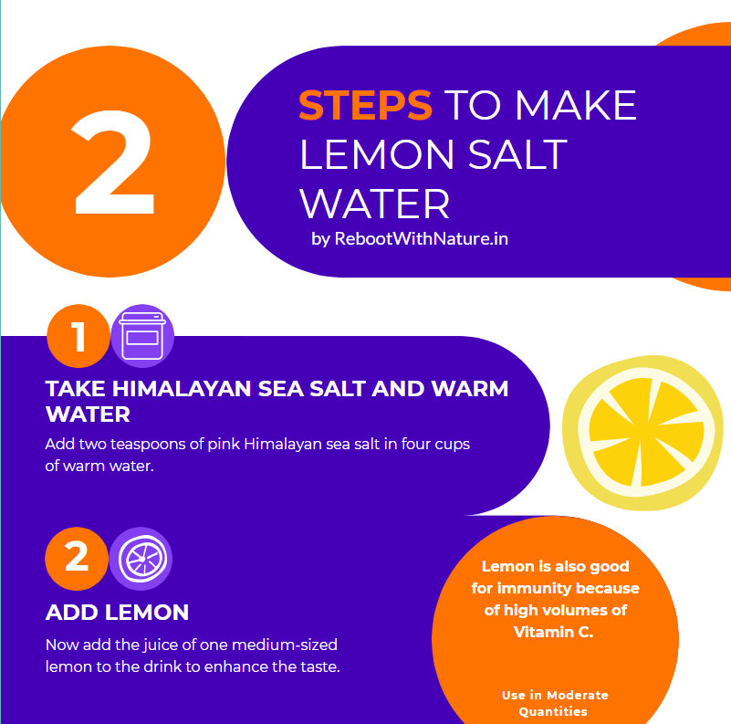 lemon water with salt