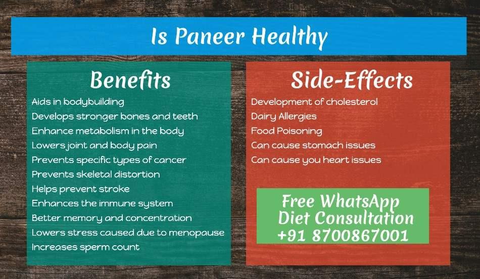 is paneer healthy ?